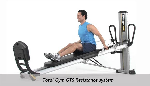 Total Gym GTS Resistance system